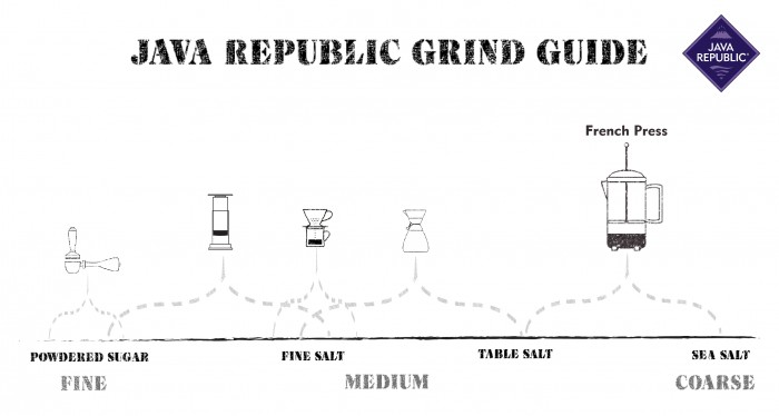 JR French Press Grind Guide